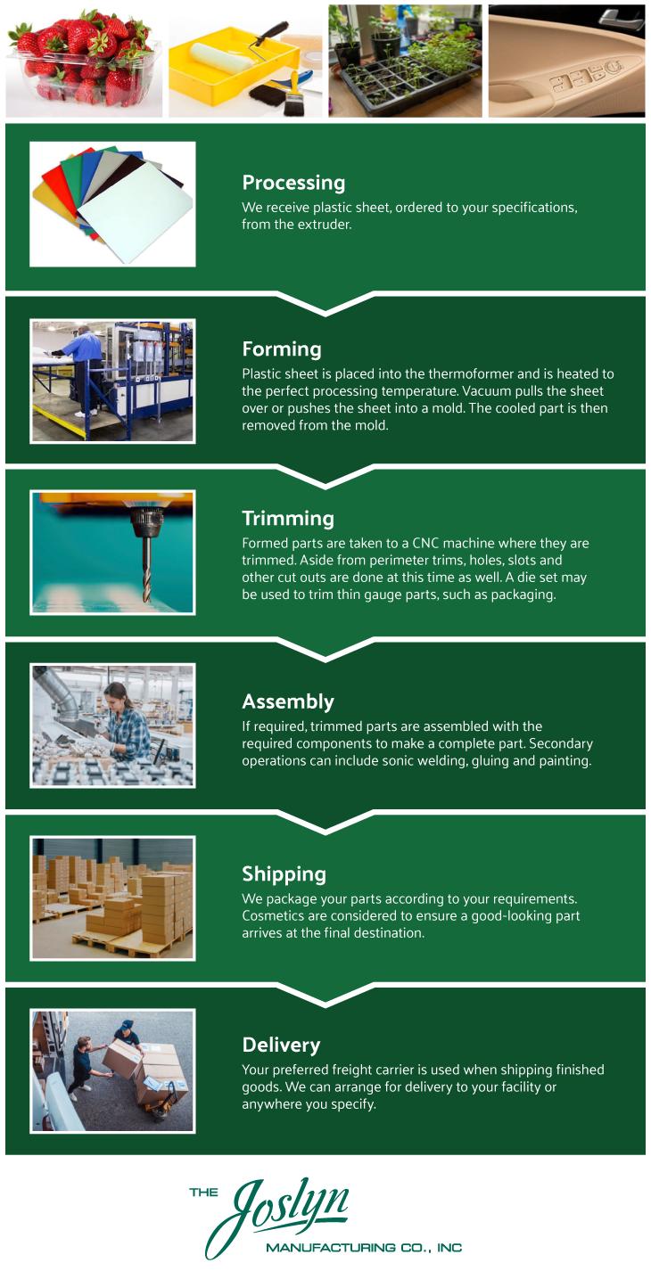 Joslyn-Thermoforming-Basics_infographic_1